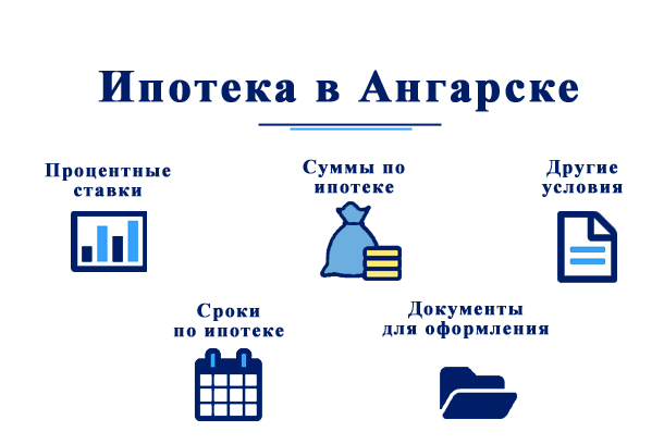 Ипотека в банках Ангарска