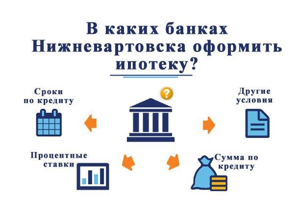 Как взять ипотеку в Нижневартовске?
