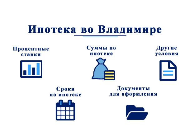 Взять ипотеку во Владимире