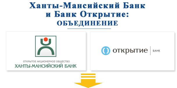 Ханты-Мансийский Банк — реорганизация в Открытие банк