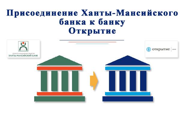 ОАО Ханты Мансийский Банк (ХМБ) — Хантымансийский банк