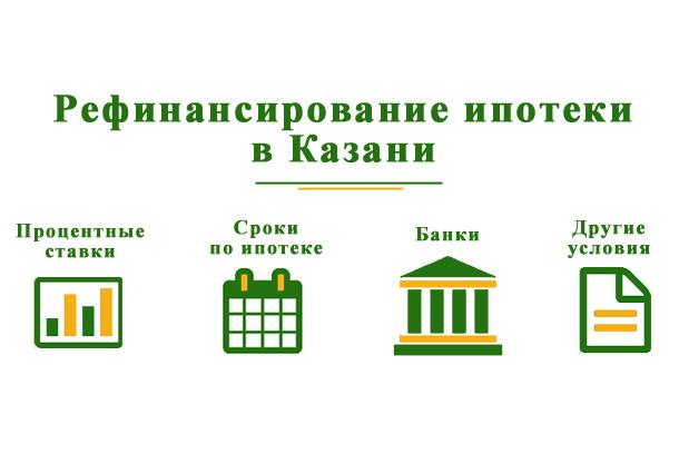 В каких банках Казани можно произвести рефинансирование ипотеки?