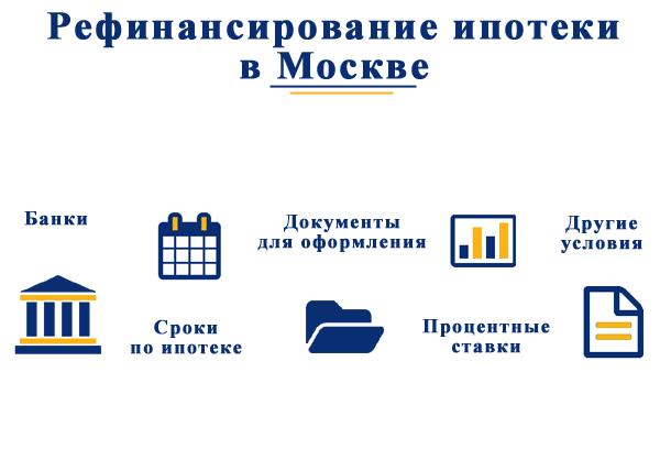 В каких банках Москвы можно произвести рефинансирование ипотеки?