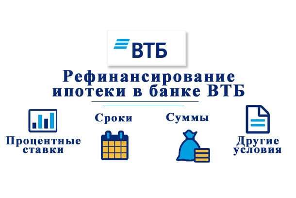 ВТБ: заявка на рефинансирование ипотеки — условия 2018