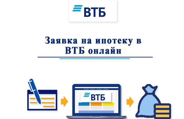 Как оформить онлайн заявку на ипотеку в ВТБ?